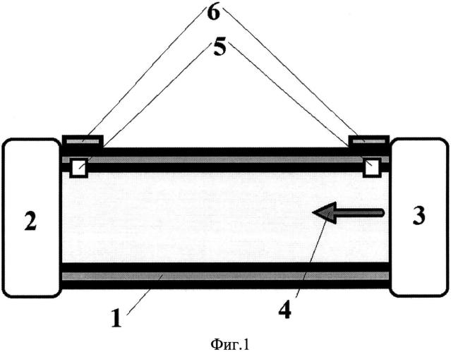 Способ диагностики герметичности магистрального трубопровода