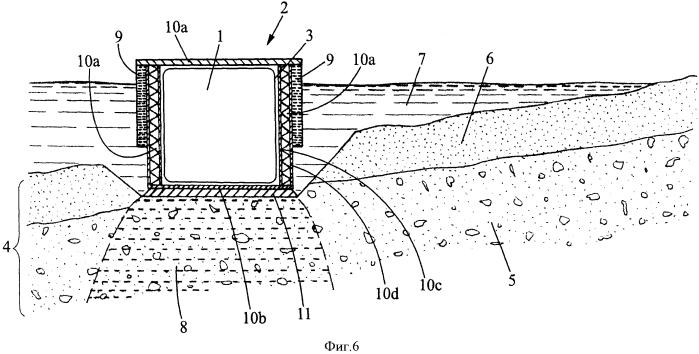 Способ и устройство для хранения криогенной текучей среды, адаптированные для грунтов, в том числе для вечной мерзлоты