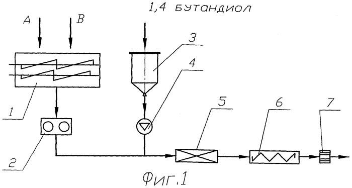 Установка для получения гранулированного термопластичного полиуретана и способ получения гранулированного термопластичного полиуретана