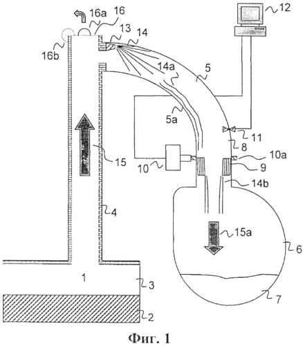 Устройство и способ для регулирования давления в камерах коксования в батарее коксовых печей посредством регулируемых диафрагм в выпускных отверстиях колен стояков, ведущих в коллектор неочищенного газа