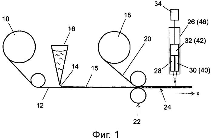 Способ контроля качества нанесения адгезивного материала