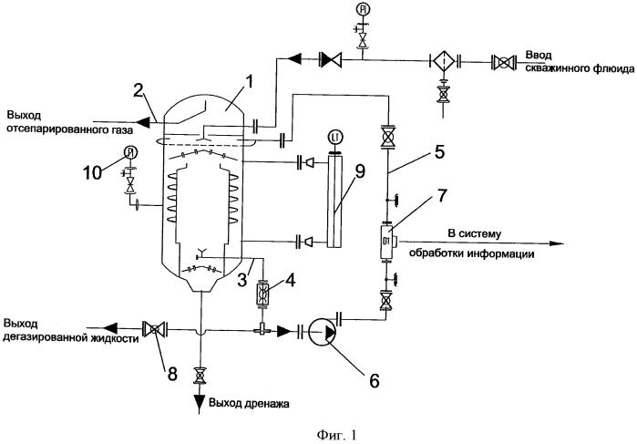 Способ измерения показателей качества скважинного флюида