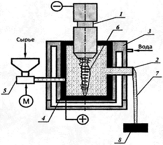 Способ получения кремнеземистого расплава для кварцевой керамики