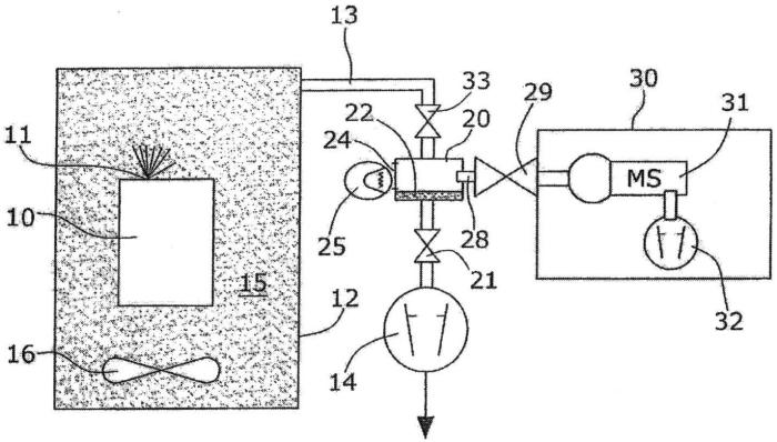Способ и устройство для определения утечки конденсируемого газа из содержащего конденсируемый газ прибора