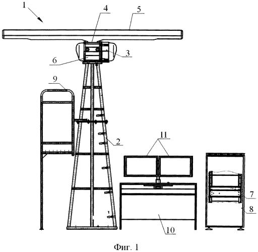 Береговая радиолокационная станция рапан