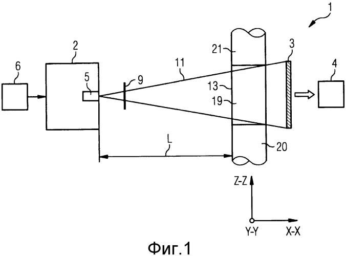 Устройство и способ для измерения расхода и состава многофазной флюидной смеси