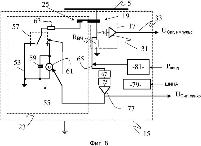 Датчик частичных разрядов для устройства оперативного контроля высоковольтной изоляции