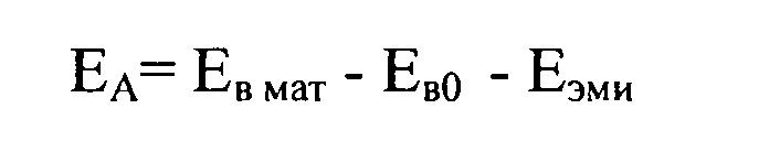 Способ и устройство визуализации электромагнитных излучений
