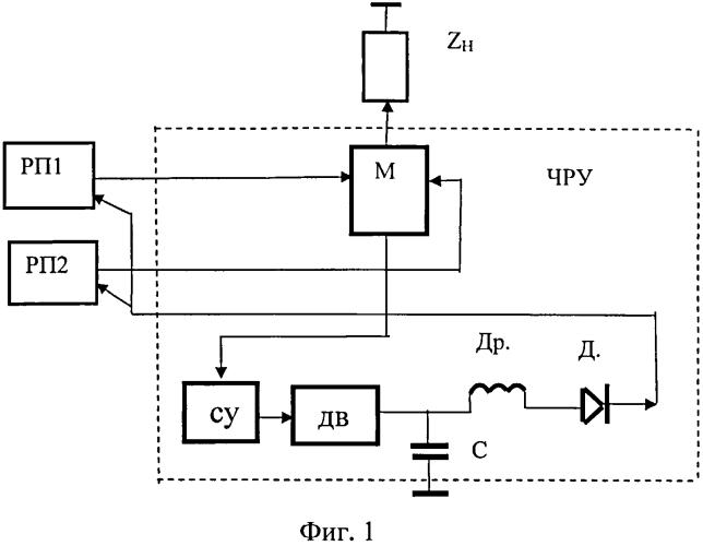 Частотно-разделительное устройство