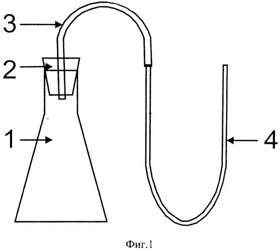 Способ отбора веществ ингибиторов газообразования в почвогрунтах