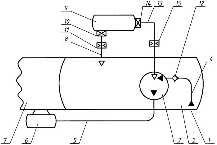 Способ подачи топлива из многоотсечного топливного бака в двигатель летательного аппарата