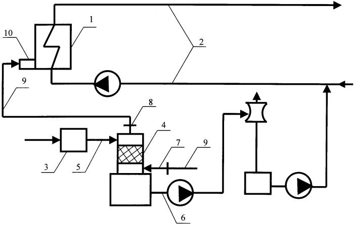 Теплоэнергетическая установка