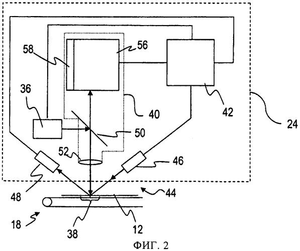 Измерительно-преобразовательное устройство для спектрально-разрешенного сканирования ценных документов и соответствующий способ