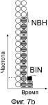 Способ и устройство для арифметического кодирования или арифметического декодирования