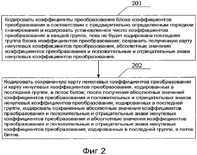 Способ и устройство для кодирования и декодирования коэффициентов преобразования