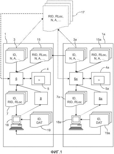 Автономное связывание информационных записей о пациенте, хранимых в различных объектах