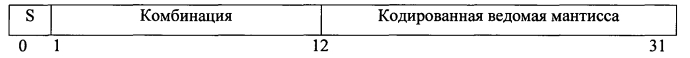 Преобразование из зонного формата в десятичный формат с плавающей точкой