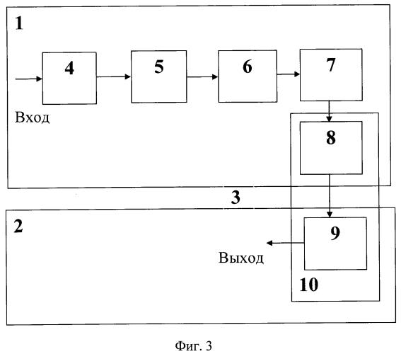 Способ передачи данных через воздушный зазор и устройство для его осуществления