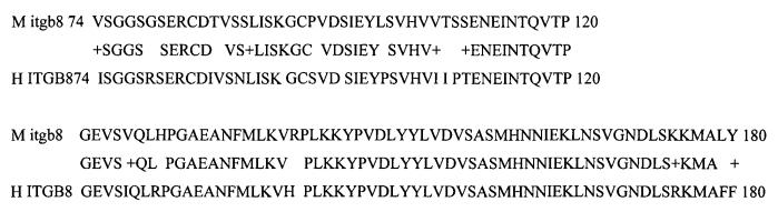 Антитела, нейтрализующие интегрин ανβ8