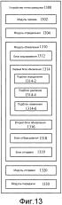 Способ для передачи данных, устройство точки разгрузки, пользовательское оборудование и система