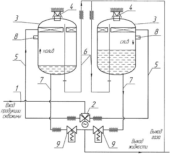 Устройство для измерений дебита продукции нефтегазодобывающих скважин