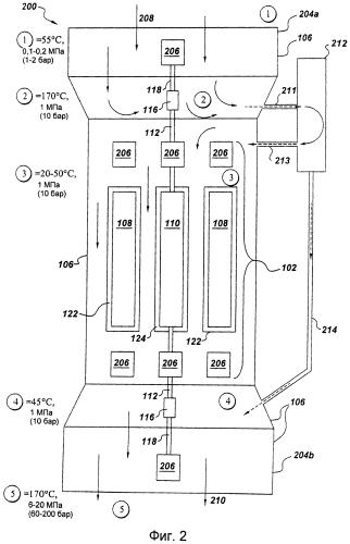 Способ и устройство для сжатия кислого газа