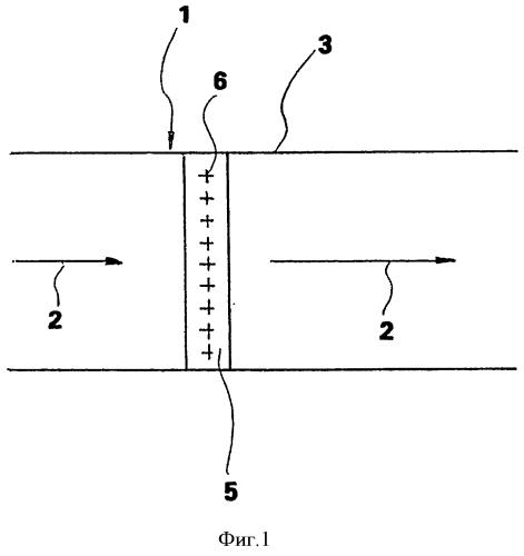 Устройство для кондиционирования воздушного потока
