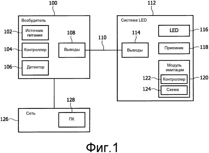 Система светоизлучающих устройств, содержащая приемник сигналов дистанционного управления и возбудитель