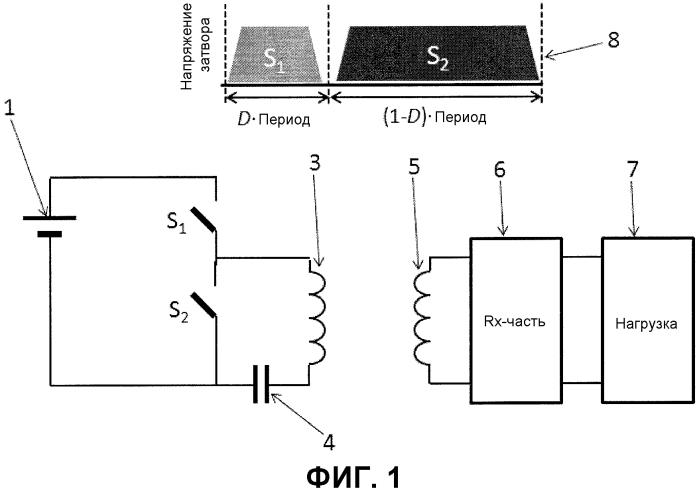 Способ управления в системах беспроводной передачи мощности