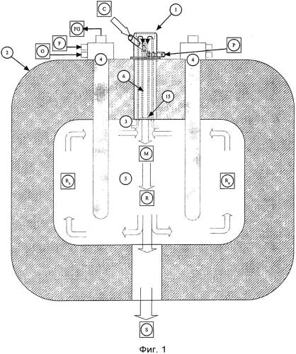 Способ и устройство для введения угля и рециркуляции синтез-газа при производстве синтез-газа