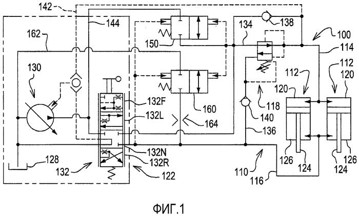 Система активного прижимного усилия орудия с автоматическим блокированием нагнетательной системы гидропотока трактора
