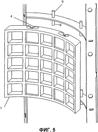 Шаровая мельница с защитой от износа