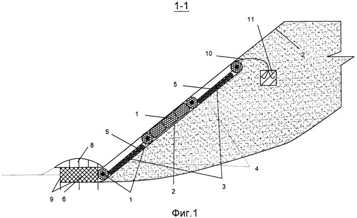 Прибрежное крепление из фашин и габионных тюфяков биопозитивной конструкции