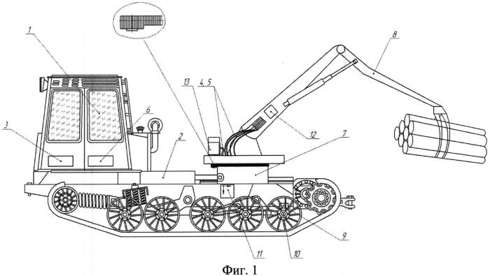 Устройство для повышения устойчивости и тягово-сцепных характеристик трелевочного агрегата