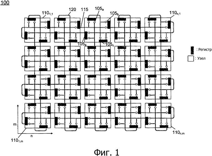 Предоставление безбуферного способа транспортировки для многомерной ячеистой топологии