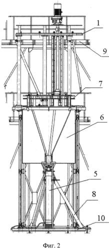 Способ определения оптимальных параметров процесса перемещения пробки ядерного реактора
