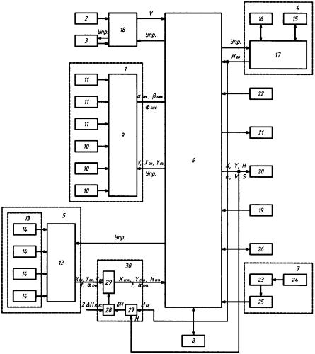 Автоматизированная система навигации с контролем целостности навигационных данных спутниковых радионавигационных систем