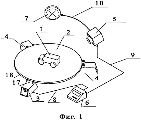 Модульная установка для круговой фото- и видеосъемки