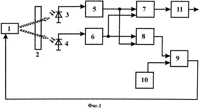 Устройство обработки сигнала пьезооптического преобразователя