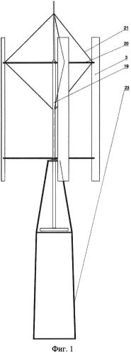 Вертикально-осевая ветроустановка