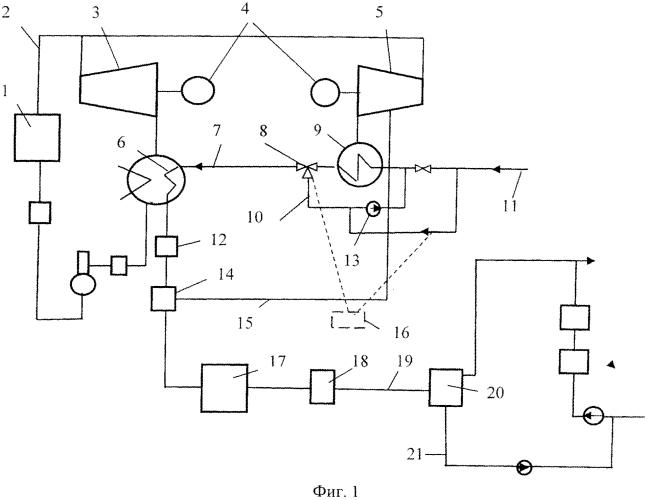 Теплоэлектроцентраль с открытой теплофикационной системой