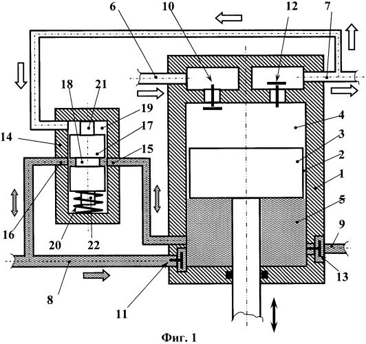 Способ работы газожидкостного агрегата и устройство для его осуществления