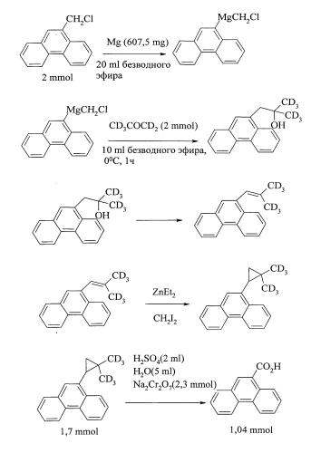 Способ получения алкиловых эфиров фенантрен-9-карбоновой кислоты