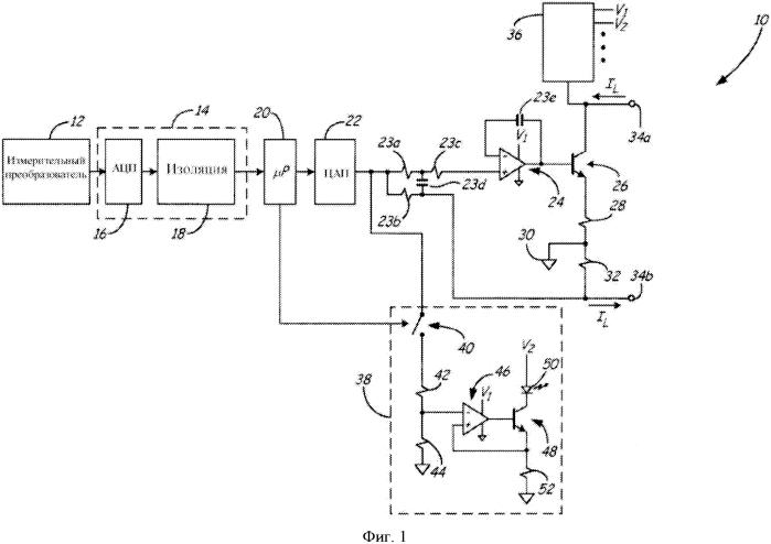 Динамическое управление питанием для двухпроводной контрольно-измерительной аппаратуры