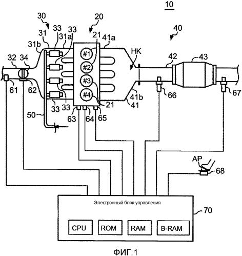 Устройство, регулирующее отношение компонентов топливовоздушной смеси для двигателя внутреннего сгорания