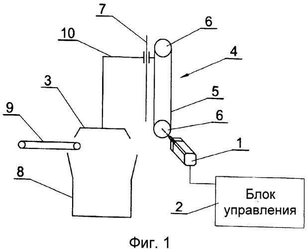 Электрический пресс для сжатия резаного наполнителя
