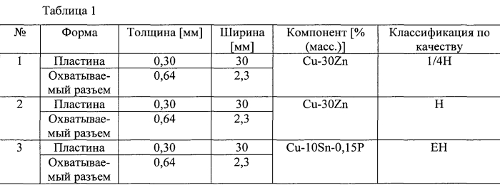 Металлический материал для электронного компонента и способ его изготовления