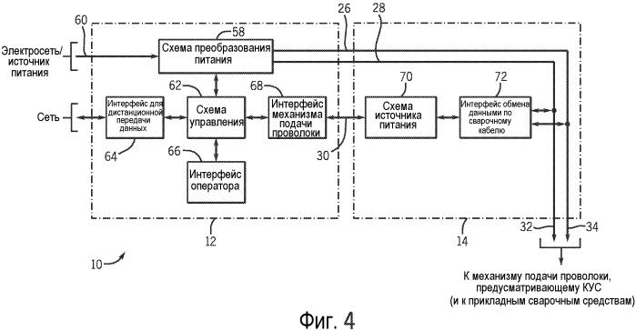 Передача модульных данных через преобразователь мощности для сварочного источника питания