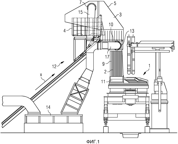 Пирометаллургическая установка, снабженная загрузочным элементом
