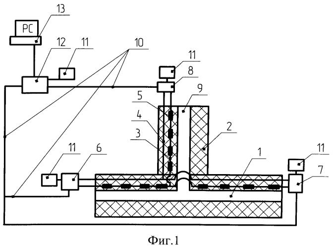 Способ определения места протечки теплотрассы